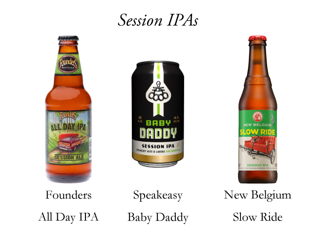 session-ipas